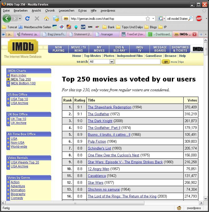 Top 250 Ranking auf IMDB